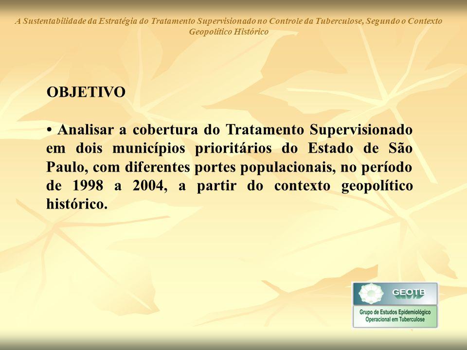 Período de 1998-2004 36 municípios prioritários para o controle da TB Dados quantitativos Bertioga e Ribeirão Preto Estado de São Paulo Síntese interpretativa Percurso metodológico A Sustentabilidade da Estratégia do Tratamento Supervisionado no Controle da Tuberculose, Segundo o Contexto Geopolítico Histórico