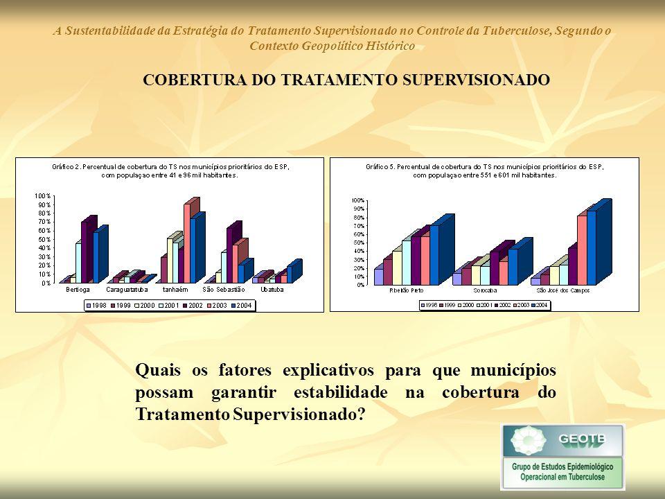 Índice Paulista de Vulnerabilidade Social Índice Paulista de Responsabilidade Social Fator1 Socioeconômico Fator 2 – Ciclo de Vida das Famílias Famílias Jovens (até – 0,5) Famílias Adultas (até – 0,5) Famílias Idosas (até – 0,5) Baixo (até – 0,5) Médio (-0,5 a 1,0) Alto (1,0 a 1,5) Muito alto (maior que 1,5) (6) Vulnerabilidade Muito Alta (5) Vulnerabilidade Alta (2) Vulnerabilidade Muito Baixa (4) Vulnerabilidad e Média (3) Baixa Vulnerabilidade (1) Nenhuma Vulnerabilidade Características Grupo 1 Municípios mais ricos e populosos do Estado, onde parcelas significativas de sua população se beneficiam desse dinamismo econômico.