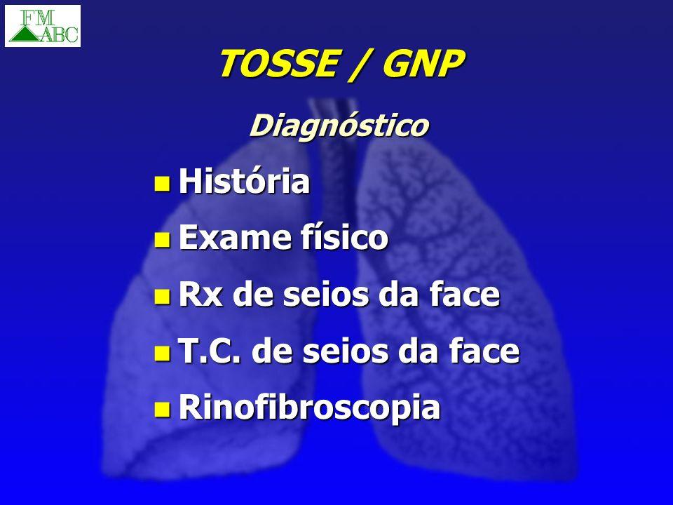 TOSSE / GNP História História Exame físico Exame físico Rx de seios da face Rx de seios da face T.C. de seios da face T.C. de seios da face Rinofibros