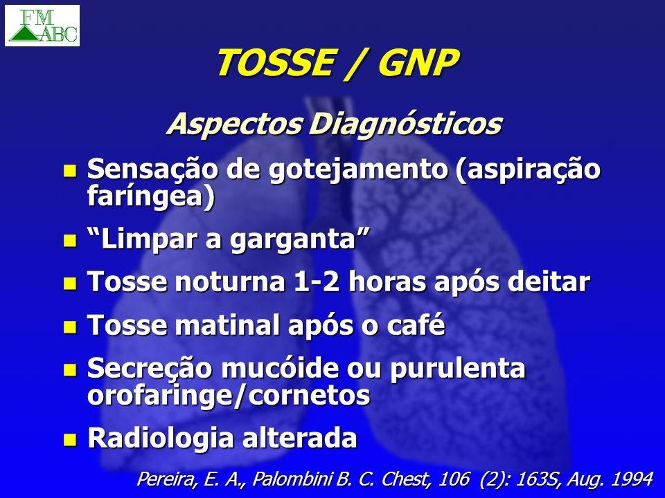 TOSSE / GNP Sensação de gotejamento (aspiração faríngea) Sensação de gotejamento (aspiração faríngea) Limpar a garganta Limpar a garganta Tosse noturn