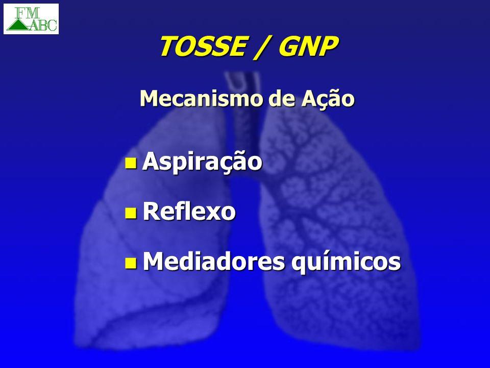 TOSSE / GNP Aspiração Aspiração Reflexo Reflexo Mediadores químicos Mediadores químicos Mecanismo de Ação