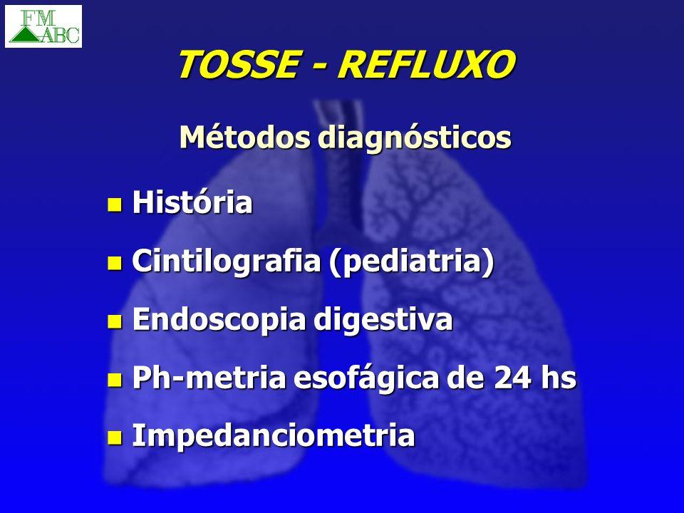 TOSSE - REFLUXO História História Cintilografia (pediatria) Cintilografia (pediatria) Endoscopia digestiva Endoscopia digestiva Ph-metria esofágica de
