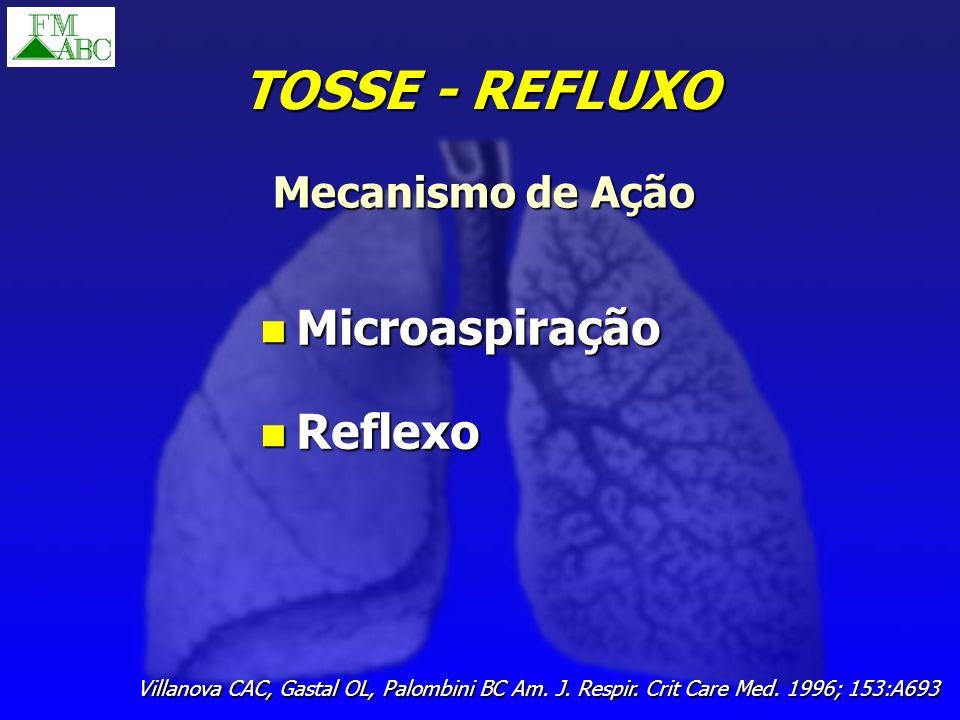TOSSE - REFLUXO Microaspiração Microaspiração Reflexo Reflexo Mecanismo de Ação Villanova CAC, Gastal OL, Palombini BC Am. J. Respir. Crit Care Med. 1