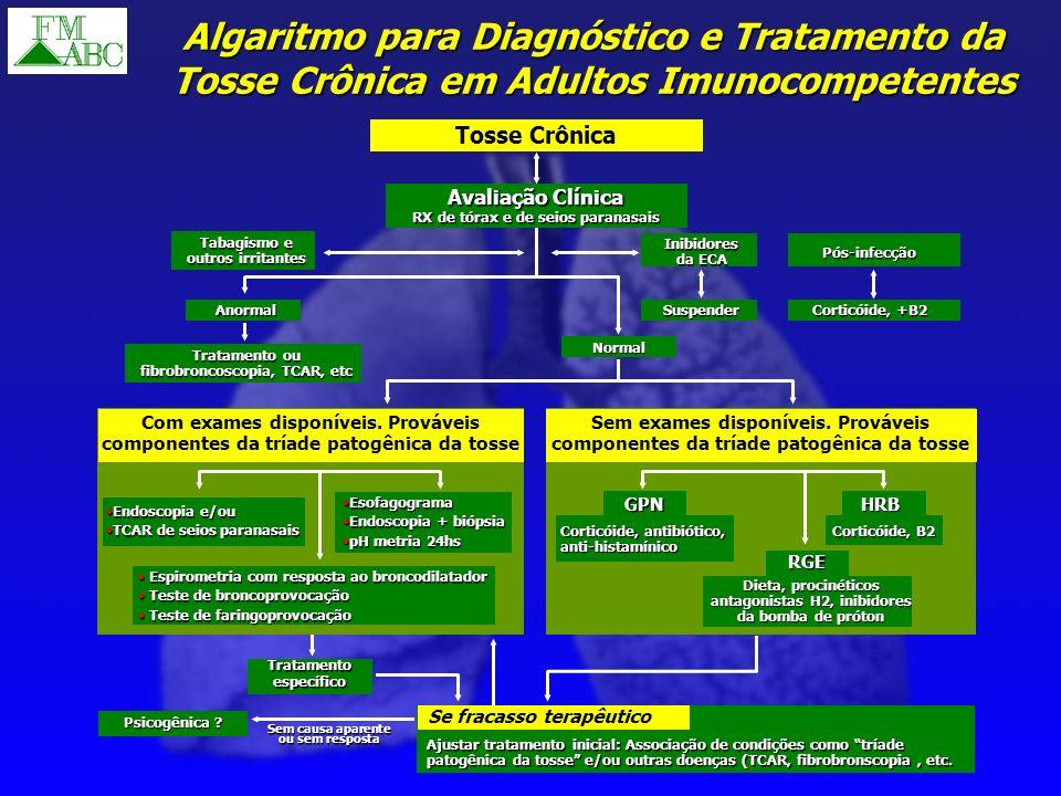 Algaritmo para Diagnóstico e Tratamento da Tosse Crônica em Adultos Imunocompetentes Tabagismo e outros irritantes Tratamento ou fibrobroncoscopia, TC
