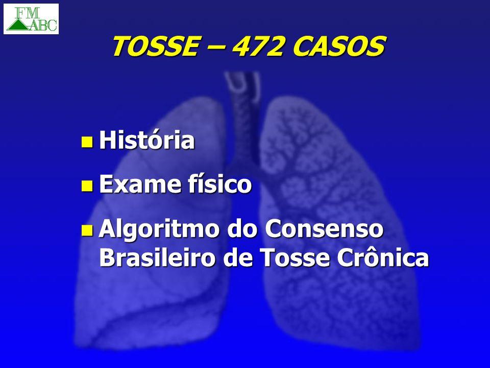 TOSSE – 472 CASOS História História Exame físico Exame físico Algoritmo do Consenso Brasileiro de Tosse Crônica Algoritmo do Consenso Brasileiro de To
