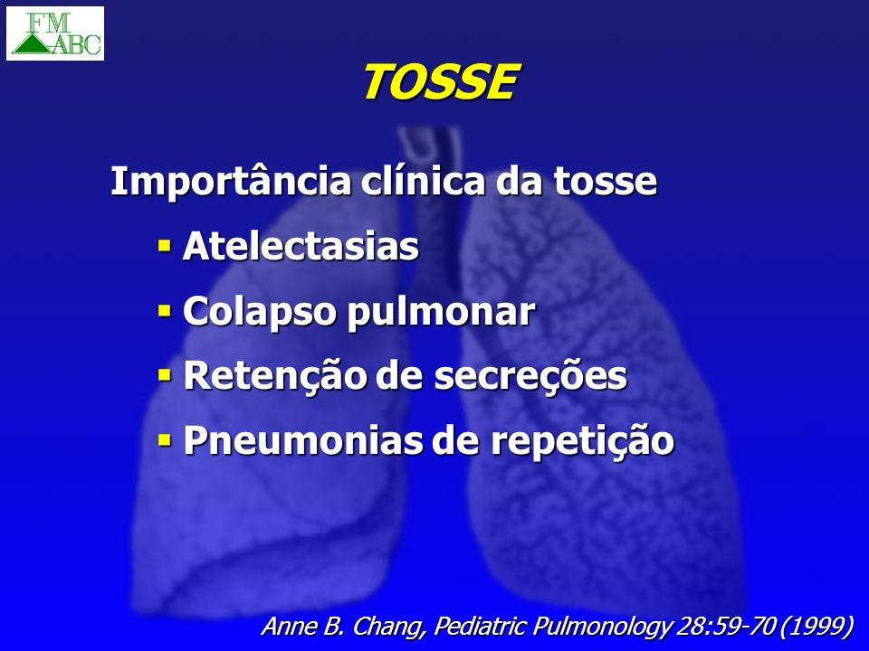 TOSSE Importância clínica da tosse Atelectasias Atelectasias Colapso pulmonar Colapso pulmonar Retenção de secreções Retenção de secreções Pneumonias
