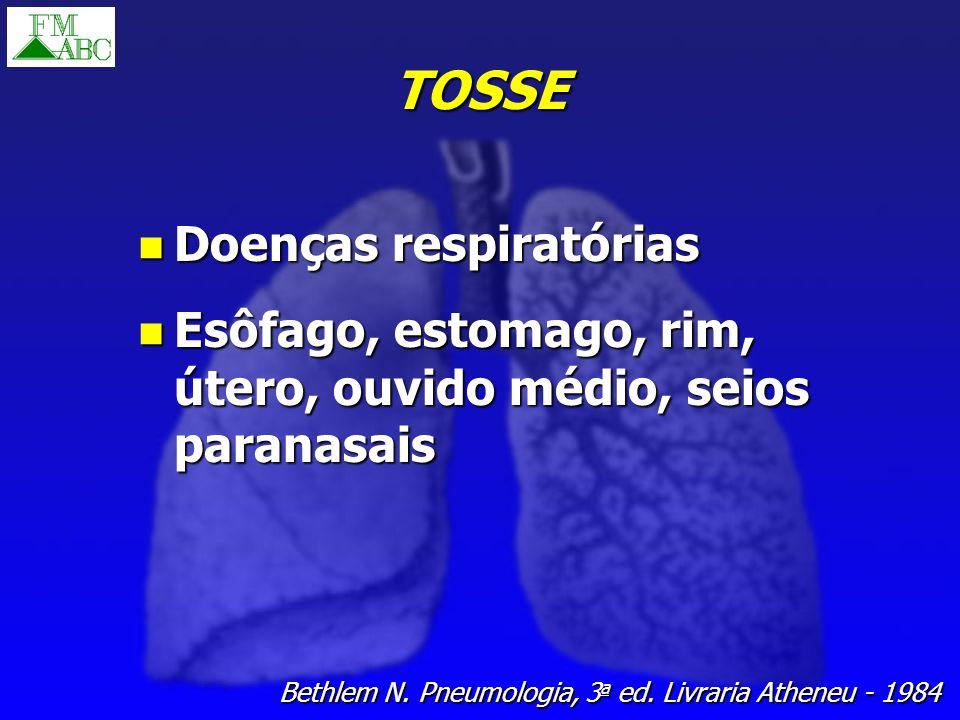 Algaritmo para Diagnóstico e Tratamento da Tosse Crônica em Adultos Imunocompetentes Tabagismo e outros irritantes Tratamento ou fibrobroncoscopia, TCAR, etc Anormal Inibidores da ECA Avaliação Clínica RX de tórax e de seios paranasais Suspender Pós-infecção Corticóide, +B2 Endoscopia e/ouEndoscopia e/ou TCAR de seios paranasaisTCAR de seios paranasais EsofagogramaEsofagograma Endoscopia + biópsiaEndoscopia + biópsia pH metria 24hspH metria 24hs Espirometria com resposta ao broncodilatadorEspirometria com resposta ao broncodilatador Teste de broncoprovocaçãoTeste de broncoprovocação Teste de faringoprovocaçãoTeste de faringoprovocação Psicogênica .