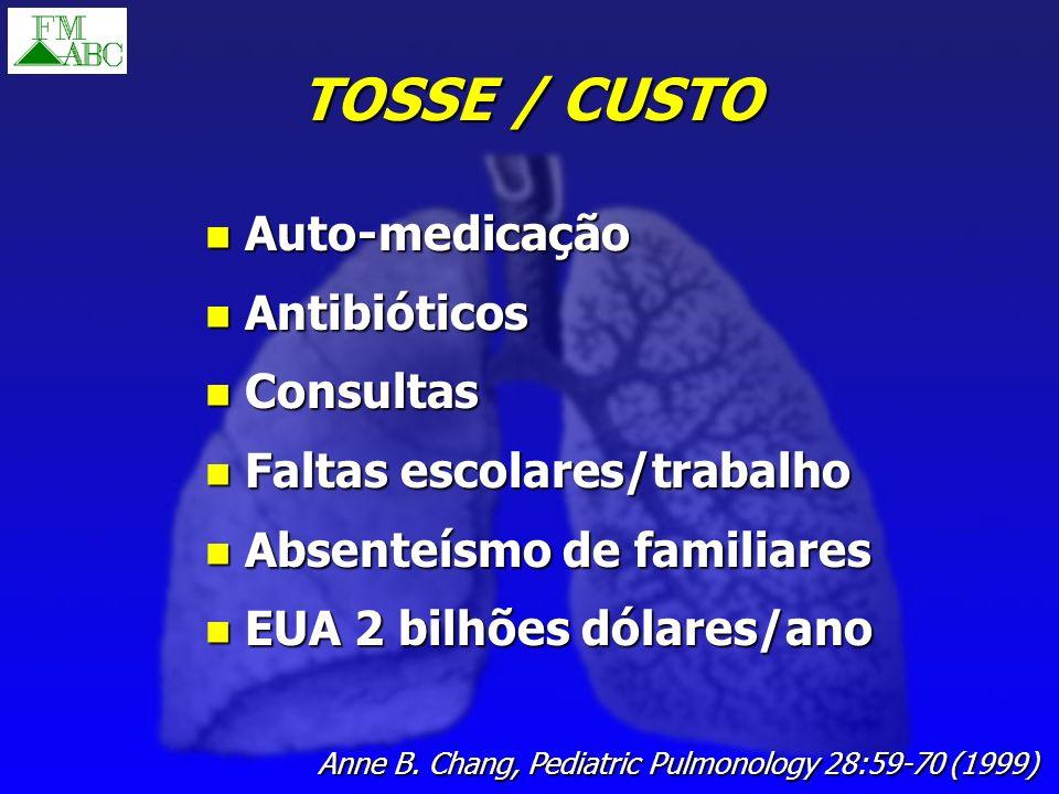 Tosse Crônica/ Gotejamento Nasal Posterior (GNP)