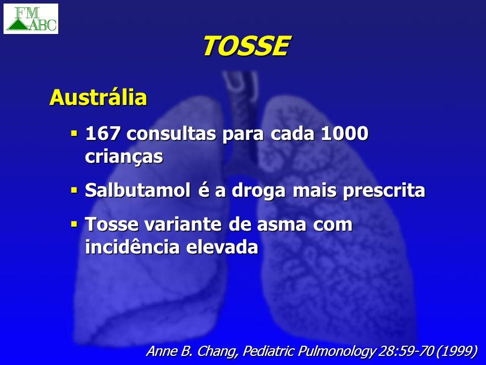 TOSSE Austrália 167 consultas para cada 1000 crianças 167 consultas para cada 1000 crianças Salbutamol é a droga mais prescrita Salbutamol é a droga m