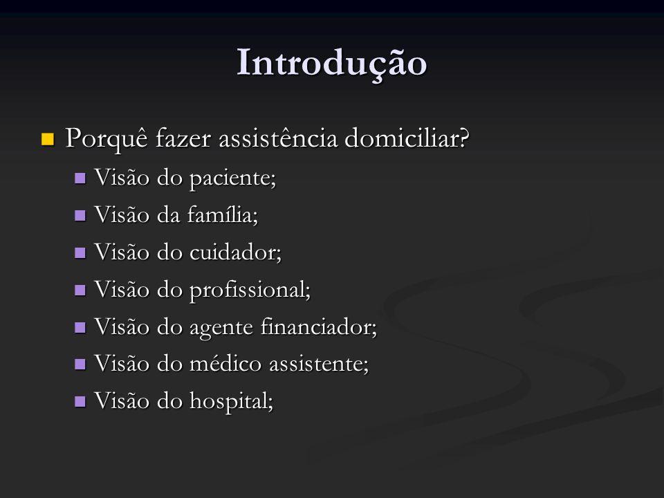 Introdução Porquê fazer assistência domiciliar? Porquê fazer assistência domiciliar? Visão do paciente; Visão do paciente; Visão da família; Visão da