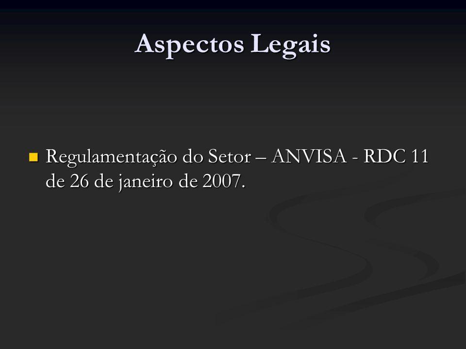 Aspectos Legais Regulamentação do Setor – ANVISA - RDC 11 de 26 de janeiro de 2007. Regulamentação do Setor – ANVISA - RDC 11 de 26 de janeiro de 2007