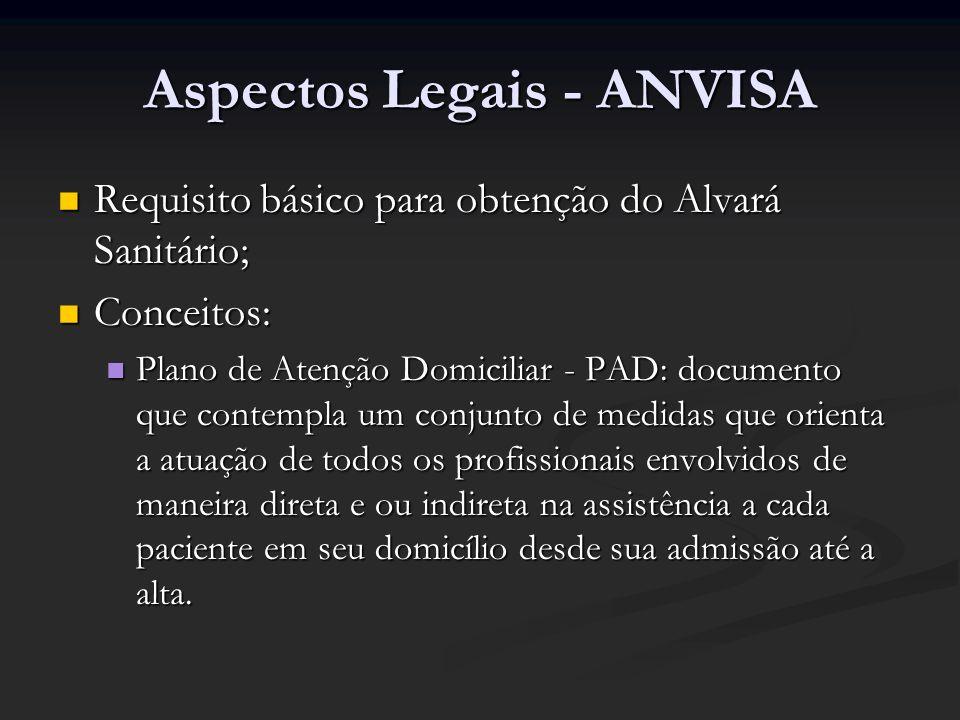 Aspectos Legais - ANVISA Requisito básico para obtenção do Alvará Sanitário; Requisito básico para obtenção do Alvará Sanitário; Conceitos: Conceitos: