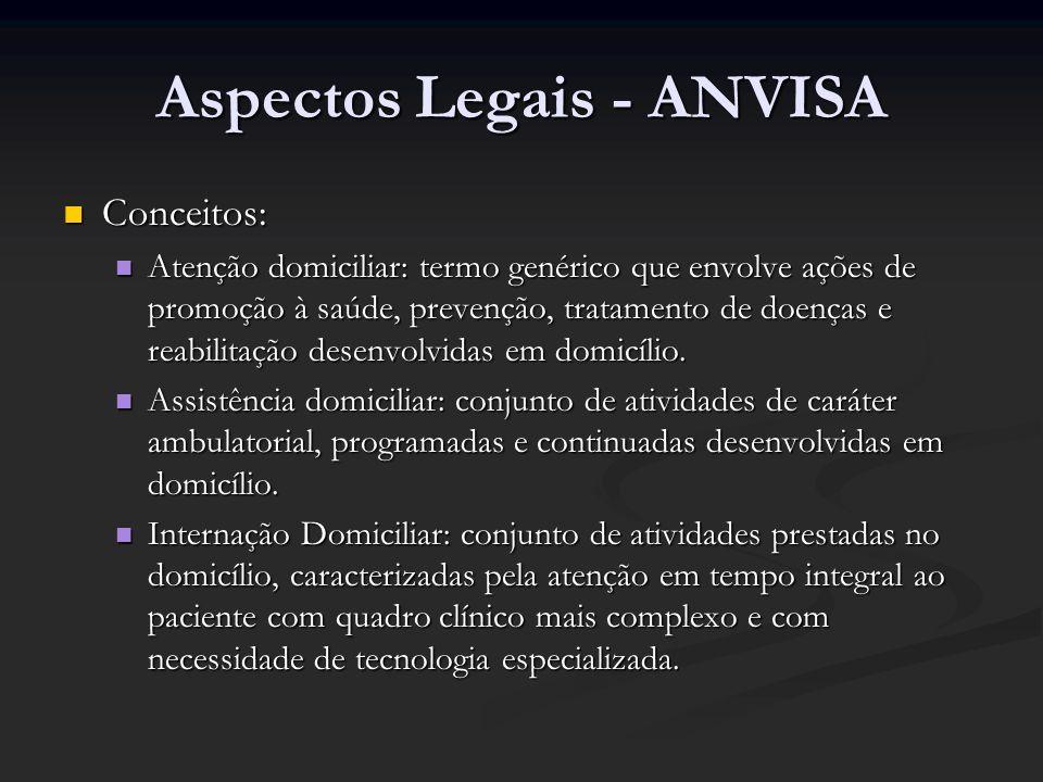 Aspectos Legais - ANVISA Conceitos: Conceitos: Atenção domiciliar: termo genérico que envolve ações de promoção à saúde, prevenção, tratamento de doen