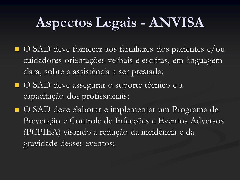 Aspectos Legais - ANVISA O SAD deve fornecer aos familiares dos pacientes e/ou cuidadores orientações verbais e escritas, em linguagem clara, sobre a