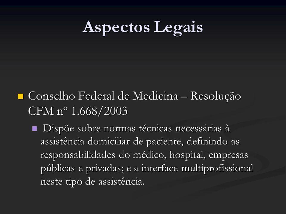 Aspectos Legais Conselho Federal de Medicina – Resolução CFM nº 1.668/2003 Conselho Federal de Medicina – Resolução CFM nº 1.668/2003 Dispõe sobre nor