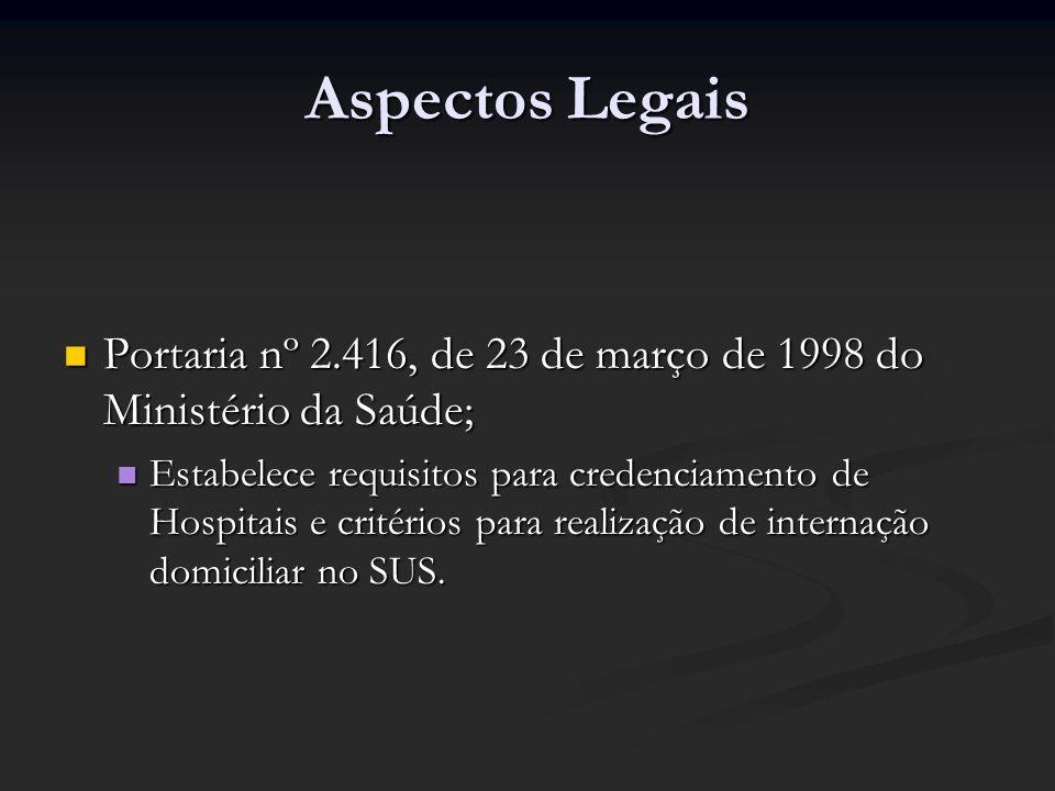 Aspectos Legais Portaria nº 2.416, de 23 de março de 1998 do Ministério da Saúde; Portaria nº 2.416, de 23 de março de 1998 do Ministério da Saúde; Es