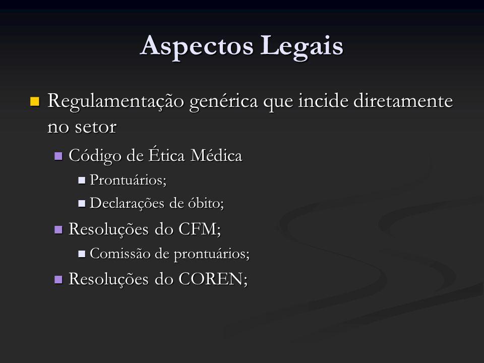 Aspectos Legais Regulamentação genérica que incide diretamente no setor Regulamentação genérica que incide diretamente no setor Código de Ética Médica