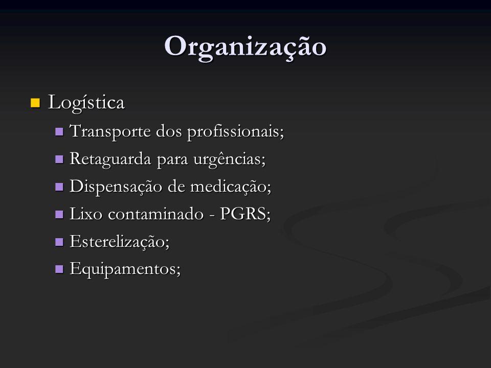 Organização Logística Logística Transporte dos profissionais; Transporte dos profissionais; Retaguarda para urgências; Retaguarda para urgências; Disp