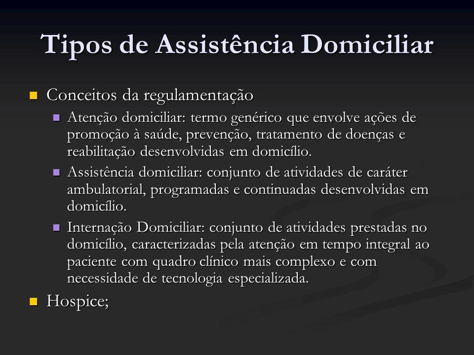 Tipos de Assistência Domiciliar Conceitos da regulamentação Conceitos da regulamentação Atenção domiciliar: termo genérico que envolve ações de promoç