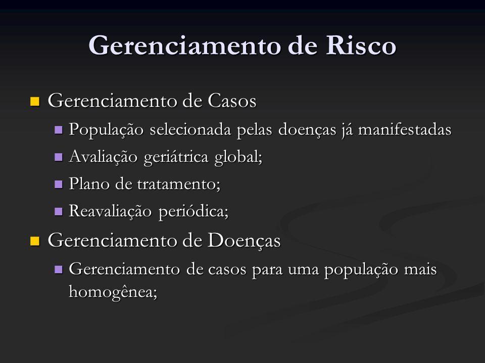 Gerenciamento de Risco Gerenciamento de Casos Gerenciamento de Casos População selecionada pelas doenças já manifestadas População selecionada pelas d