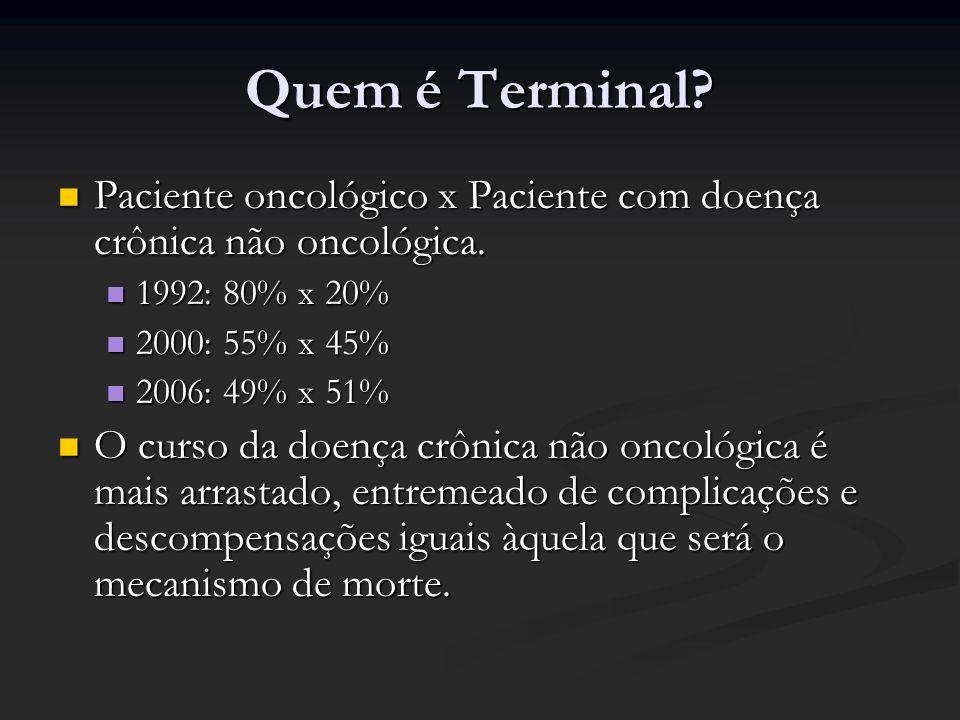 Quem é Terminal? Paciente oncológico x Paciente com doença crônica não oncológica. Paciente oncológico x Paciente com doença crônica não oncológica. 1