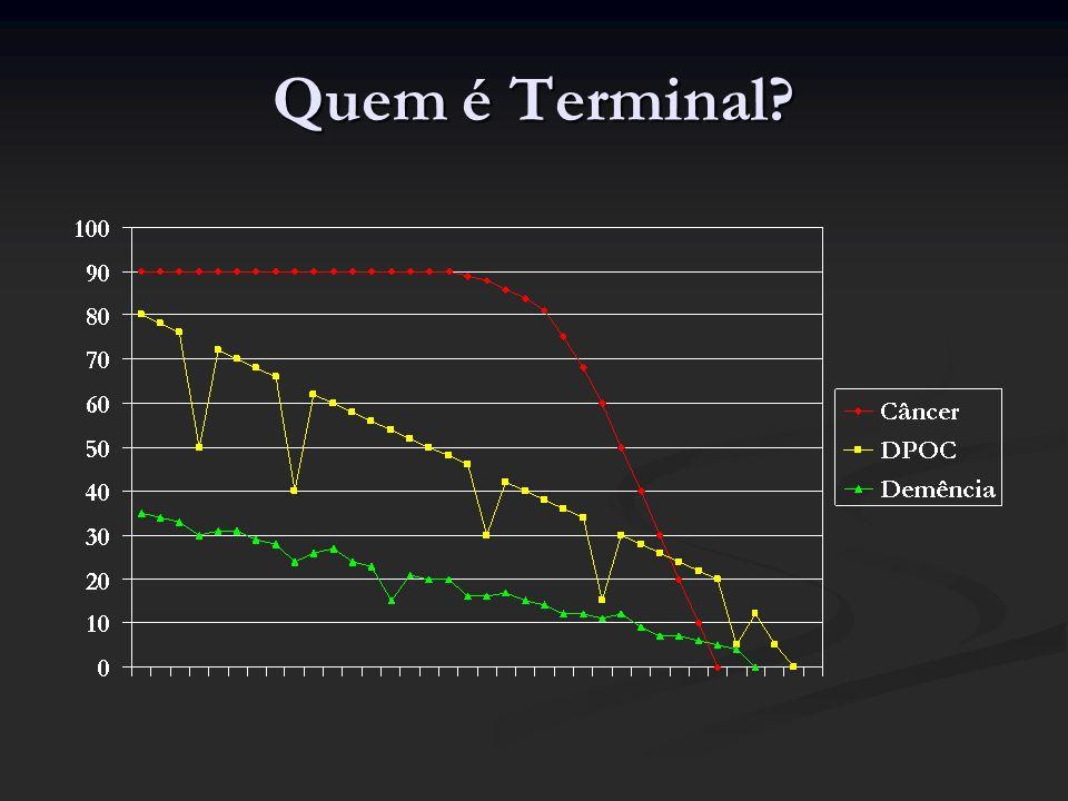 Quem é Terminal?