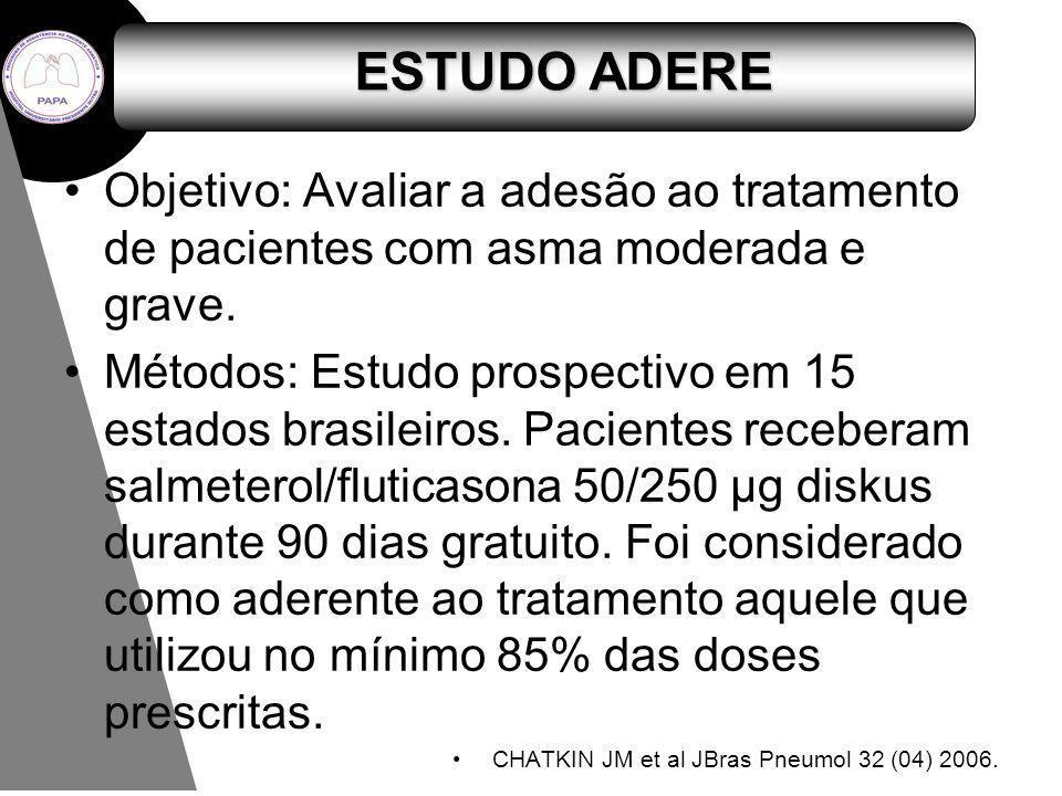Objetivo: Avaliar a adesão ao tratamento de pacientes com asma moderada e grave. Métodos: Estudo prospectivo em 15 estados brasileiros. Pacientes rece