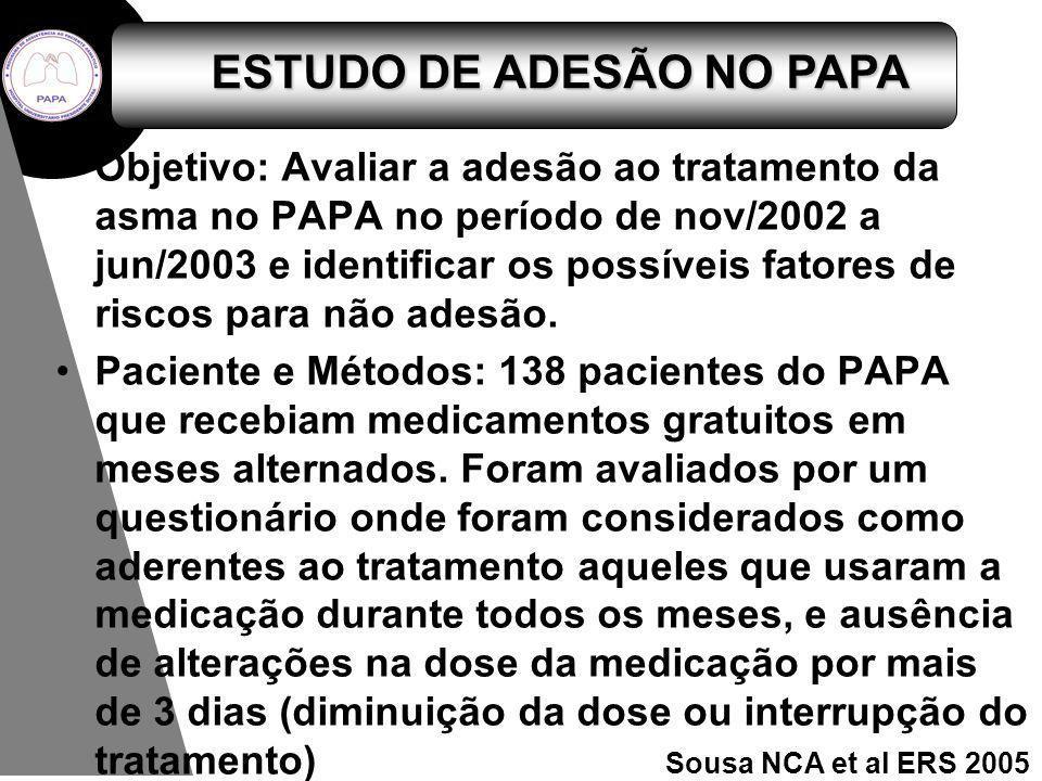 ESTUDO DE ADESÃO NO PAPA ESTUDO DE ADESÃO NO PAPA Objetivo: Avaliar a adesão ao tratamento da asma no PAPA no período de nov/2002 a jun/2003 e identif