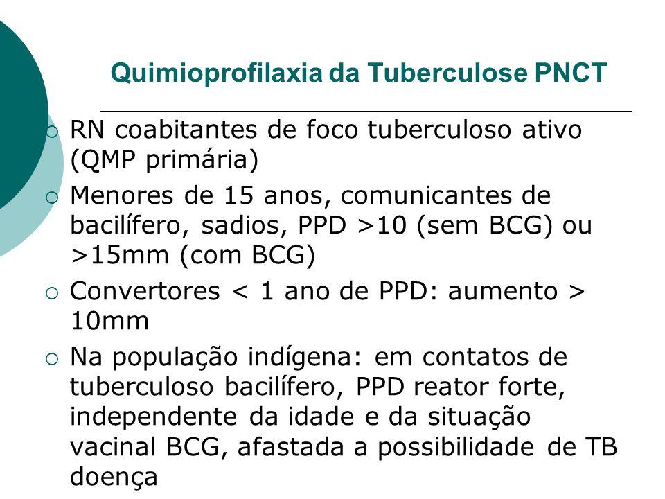 RN coabitantes de foco tuberculoso ativo (QMP primária) Menores de 15 anos, comunicantes de bacilífero, sadios, PPD >10 (sem BCG) ou >15mm (com BCG) C
