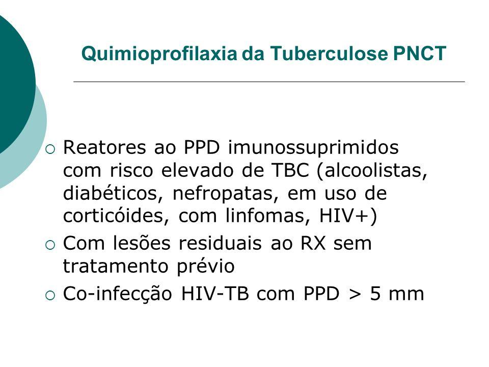 Reatores ao PPD imunossuprimidos com risco elevado de TBC (alcoolistas, diabéticos, nefropatas, em uso de corticóides, com linfomas, HIV+) Com lesões