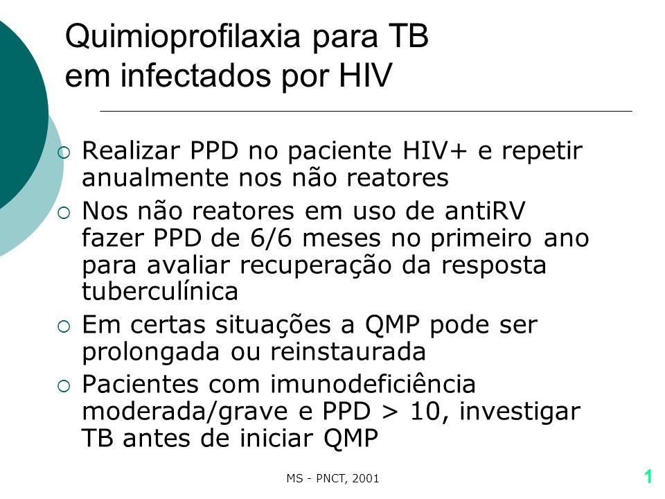 MS - PNCT, 2001 Quimioprofilaxia para TB em infectados por HIV Realizar PPD no paciente HIV+ e repetir anualmente nos não reatores Nos não reatores em