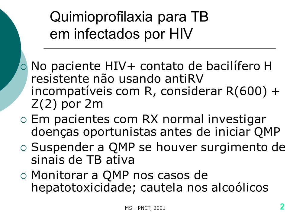 MS - PNCT, 2001 No paciente HIV+ contato de bacilífero H resistente não usando antiRV incompatíveis com R, considerar R(600) + Z(2) por 2m Em paciente