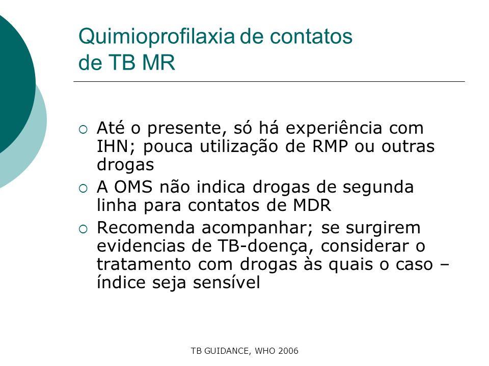 TB GUIDANCE, WHO 2006 Quimioprofilaxia de contatos de TB MR Até o presente, só há experiência com IHN; pouca utilização de RMP ou outras drogas A OMS