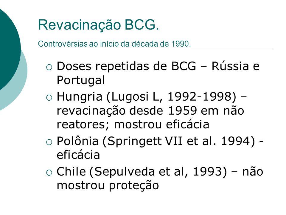 MS, 1994 Lactentes sem cicatriz de BCG após 6 meses da vacinação Escolares a partir dos 6 anos, sem teste tuberculínico prévio Contra indicada em imunodeficientes (infectados pelo HIV inclusive) REVACINAÇÃO BCG M.S.