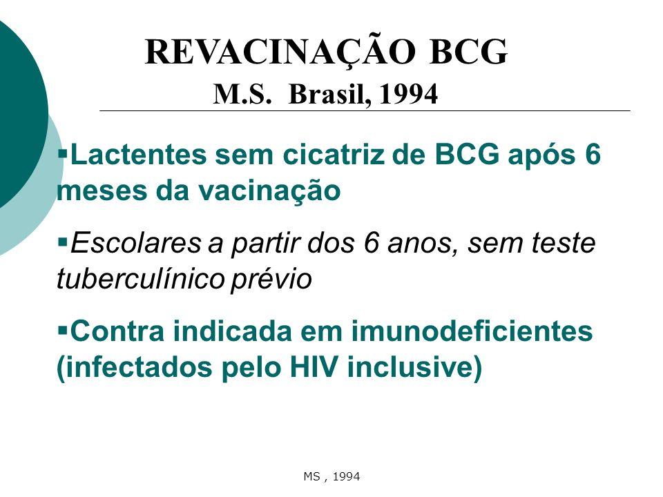 MS, 1994 Lactentes sem cicatriz de BCG após 6 meses da vacinação Escolares a partir dos 6 anos, sem teste tuberculínico prévio Contra indicada em imun