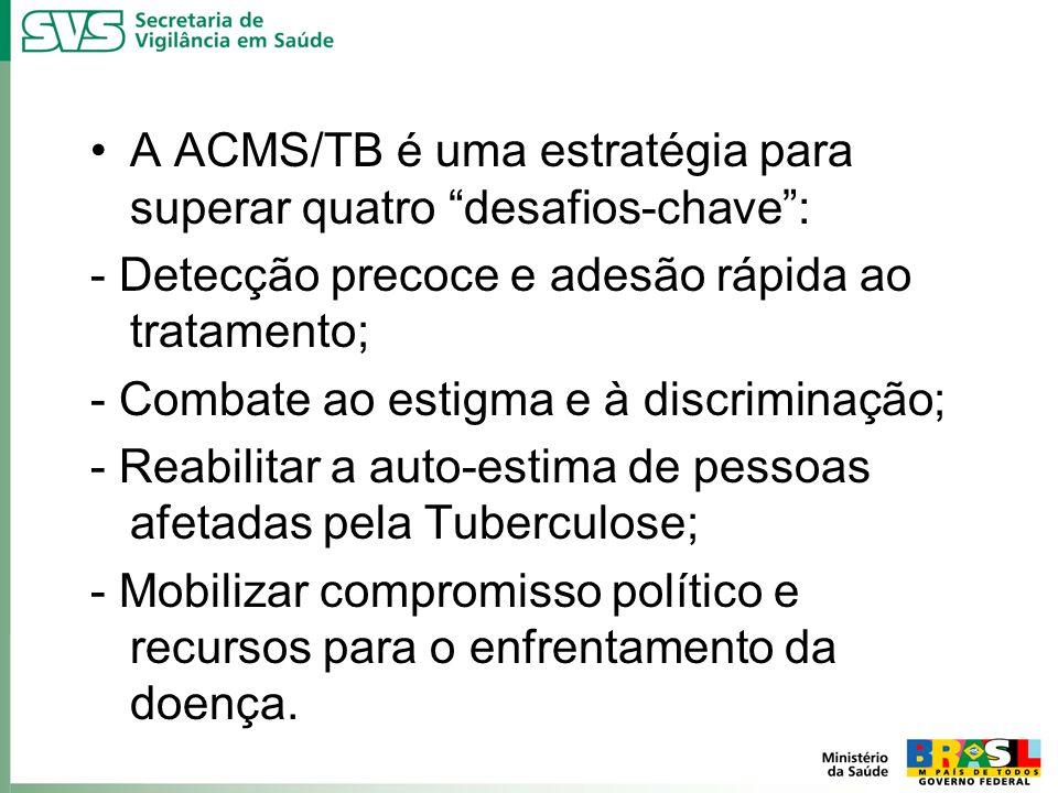 A ACMS/TB é uma estratégia para superar quatro desafios-chave: - Detecção precoce e adesão rápida ao tratamento; - Combate ao estigma e à discriminaçã