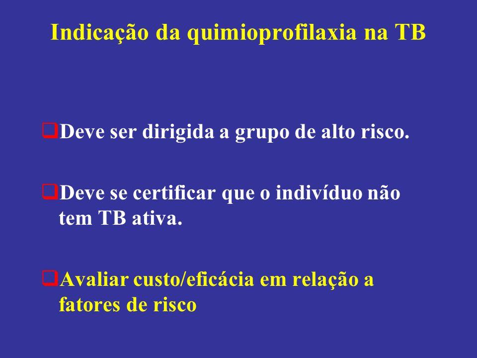 Indicação da quimioprofilaxia na TB Deve ser dirigida a grupo de alto risco. Deve se certificar que o indivíduo não tem TB ativa. Avaliar custo/eficác