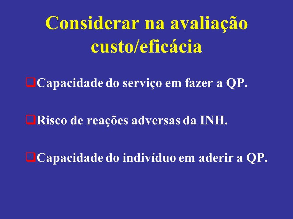 Considerar na avaliação custo/eficácia Capacidade do serviço em fazer a QP. Risco de reações adversas da INH. Capacidade do indivíduo em aderir a QP.
