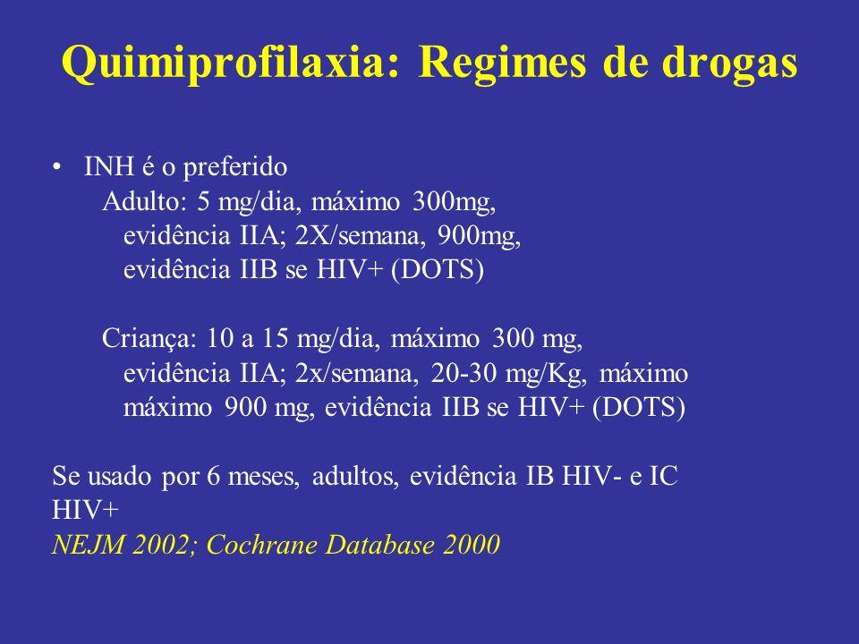 Quimiprofilaxia: Regimes de drogas INH é o preferido Adulto: 5 mg/dia, máximo 300mg, evidência IIA; 2X/semana, 900mg, evidência IIB se HIV+ (DOTS) Criança: 10 a 15 mg/dia, máximo 300 mg, evidência IIA; 2x/semana, 20-30 mg/Kg, máximo máximo 900 mg, evidência IIB se HIV+ (DOTS) Se usado por 6 meses, adultos, evidência IB HIV- e IC HIV+ NEJM 2002; Cochrane Database 2000