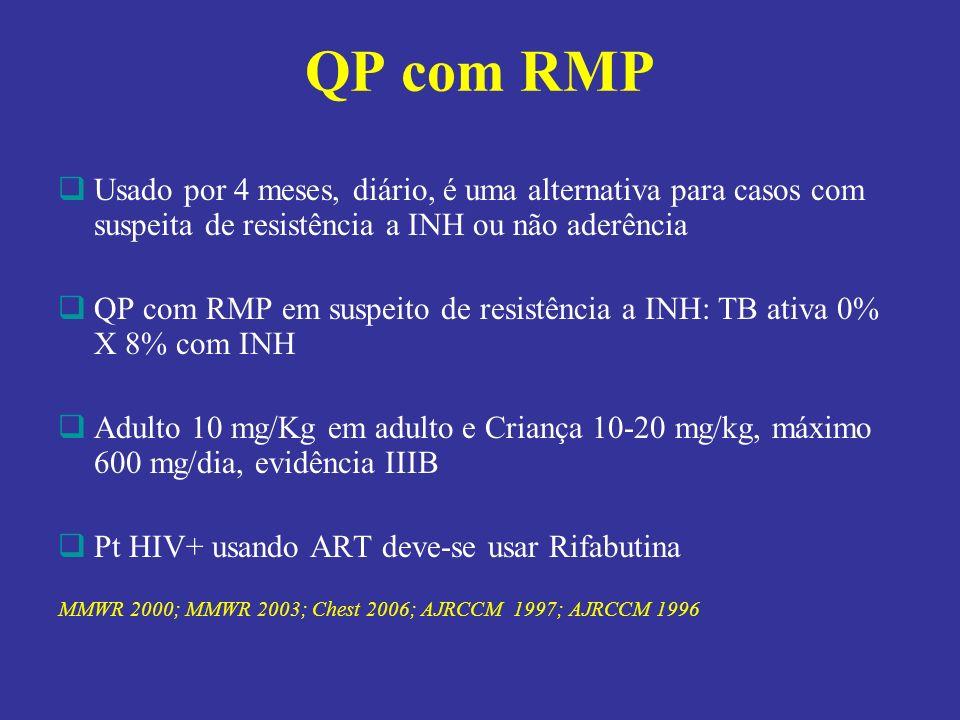 QP com RMP Usado por 4 meses, diário, é uma alternativa para casos com suspeita de resistência a INH ou não aderência QP com RMP em suspeito de resist