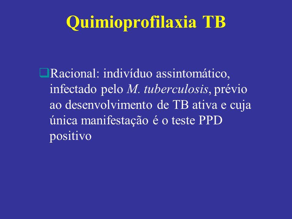 QP TB Profilaxia com Isoniazida Tratamento da tuberculose latente Tipicamente é o indivíduo com teste PPD positivo sem TB doença