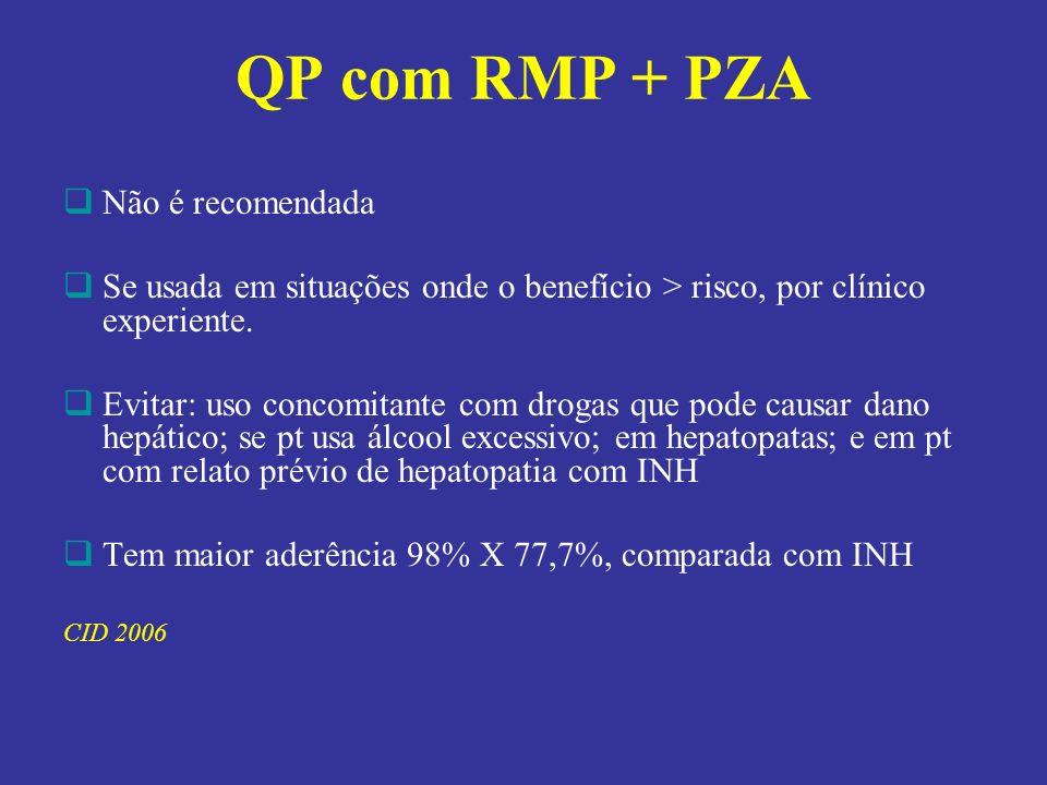 QP com RMP + PZA Não é recomendada Se usada em situações onde o benefício > risco, por clínico experiente. Evitar: uso concomitante com drogas que pod