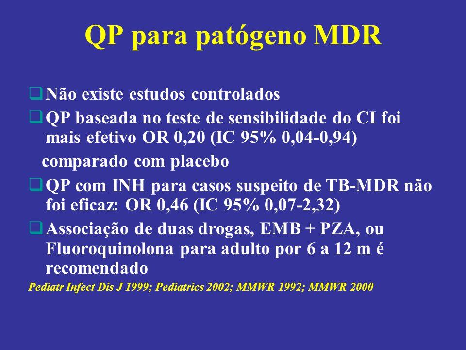 QP para patógeno MDR Não existe estudos controlados QP baseada no teste de sensibilidade do CI foi mais efetivo OR 0,20 (IC 95% 0,04-0,94) comparado com placebo QP com INH para casos suspeito de TB-MDR não foi eficaz: OR 0,46 (IC 95% 0,07-2,32) Associação de duas drogas, EMB + PZA, ou Fluoroquinolona para adulto por 6 a 12 m é recomendado Pediatr Infect Dis J 1999; Pediatrics 2002; MMWR 1992; MMWR 2000
