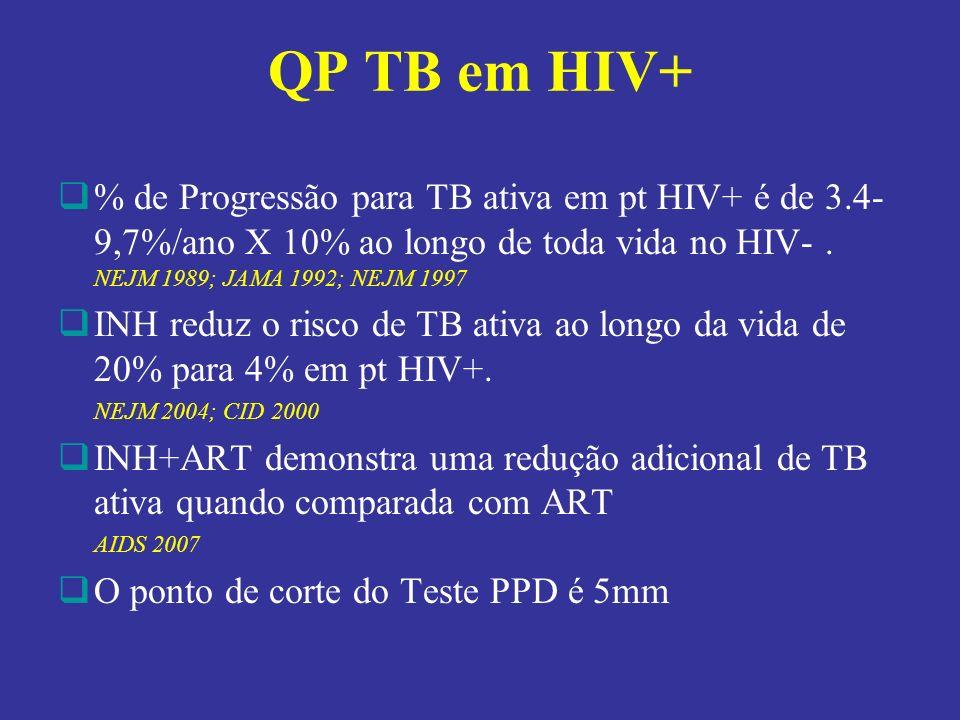 QP TB em HIV+ % de Progressão para TB ativa em pt HIV+ é de 3.4- 9,7%/ano X 10% ao longo de toda vida no HIV-. NEJM 1989; JAMA 1992; NEJM 1997 INH red