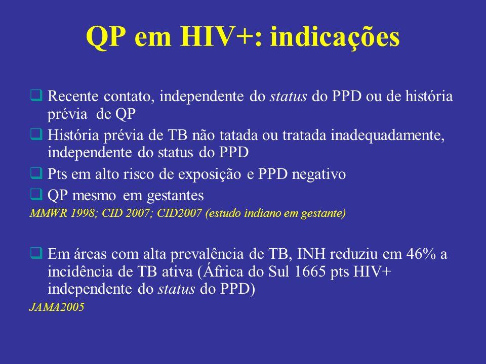 QP em HIV+: indicações Recente contato, independente do status do PPD ou de história prévia de QP História prévia de TB não tatada ou tratada inadequadamente, independente do status do PPD Pts em alto risco de exposição e PPD negativo QP mesmo em gestantes MMWR 1998; CID 2007; CID2007 (estudo indiano em gestante) Em áreas com alta prevalência de TB, INH reduziu em 46% a incidência de TB ativa (África do Sul 1665 pts HIV+ independente do status do PPD) JAMA2005