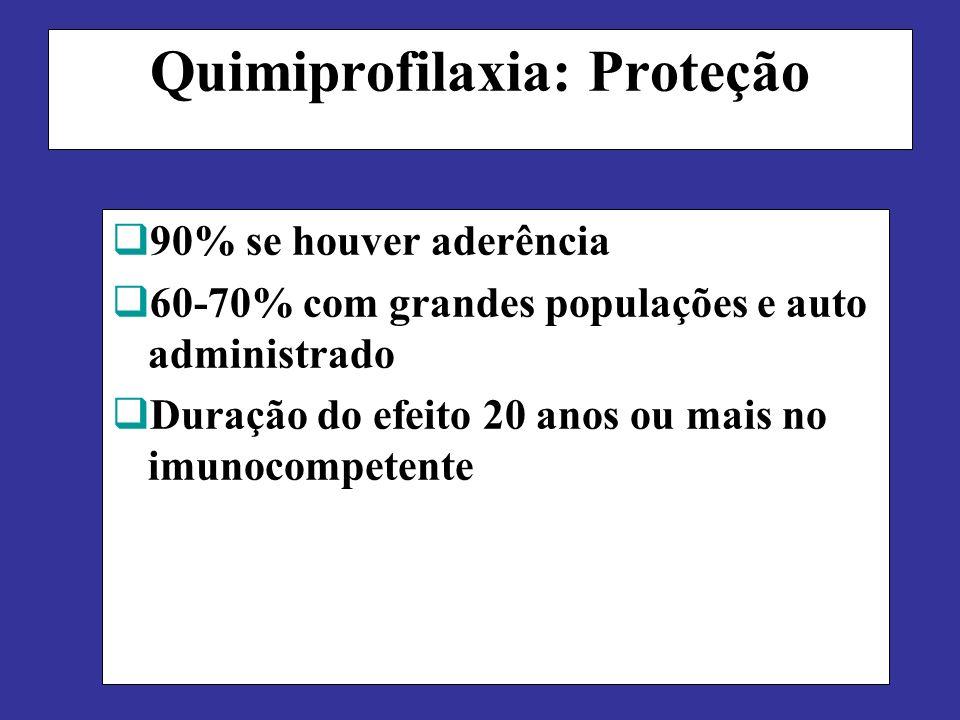 Quimiprofilaxia: Proteção 90% se houver aderência 60-70% com grandes populações e auto administrado Duração do efeito 20 anos ou mais no imunocompetente
