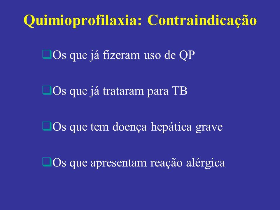 Quimioprofilaxia: Contraindicação Os que já fizeram uso de QP Os que já trataram para TB Os que tem doença hepática grave Os que apresentam reação alé