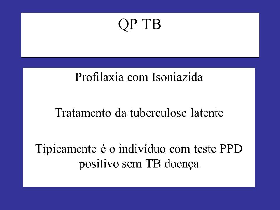 Início e duração da QP e questões sobre o tratamento TB ativa Iniciar QP 30 dias antes do início do uso de bloqueador de FNT-alfa; Duração de 9 meses.