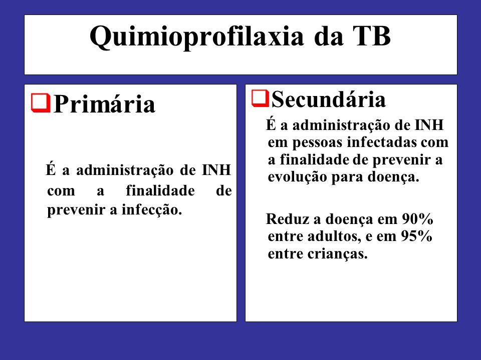 Quimioprofilaxia da TB Primária É a administração de INH com a finalidade de prevenir a infecção. Secundária É a administração de INH em pessoas infec