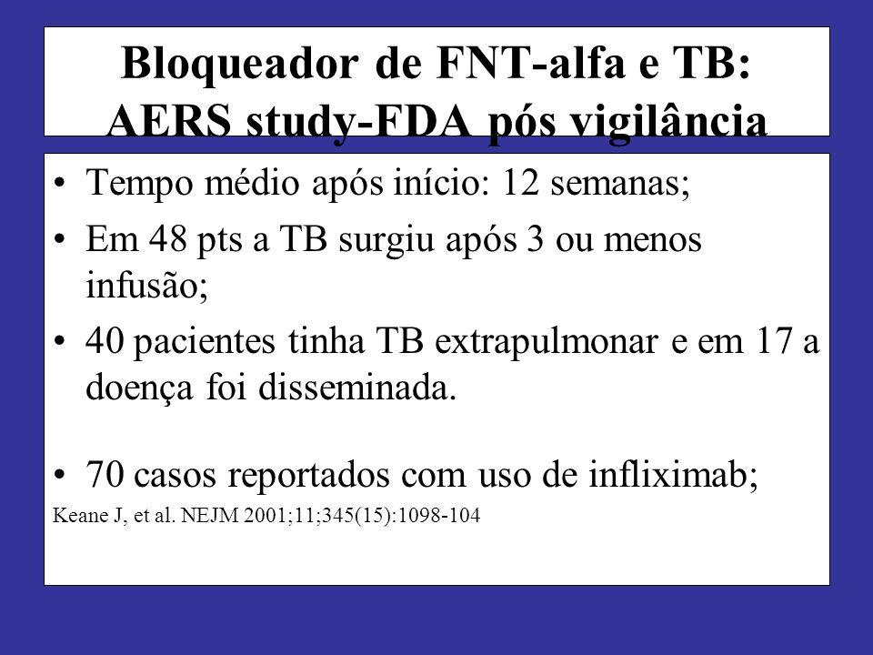 Bloqueador de FNT-alfa e TB: AERS study-FDA pós vigilância Tempo médio após início: 12 semanas; Em 48 pts a TB surgiu após 3 ou menos infusão; 40 pacientes tinha TB extrapulmonar e em 17 a doença foi disseminada.